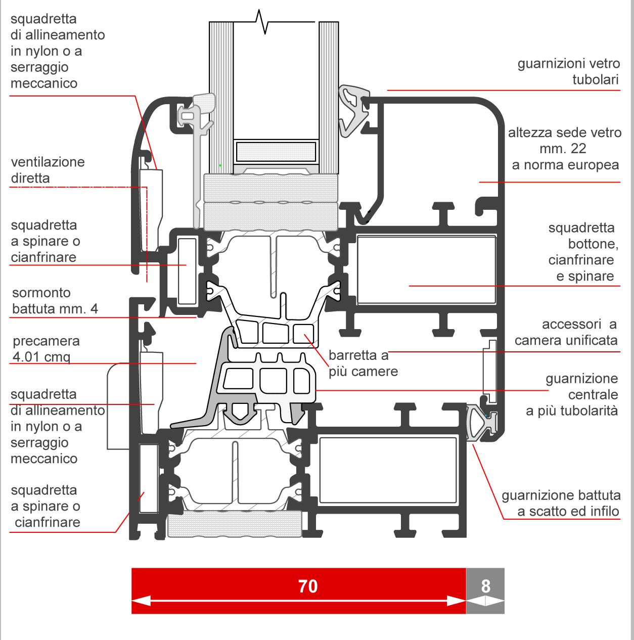 Serramenti In Alluminio Profilo Rx700hp Fc Infissi Pontenure